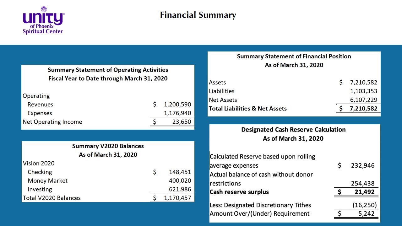 Quarter 3 Financial Summary
